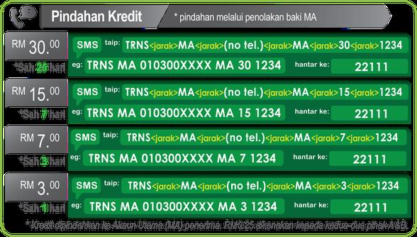pindah-credit-onexox